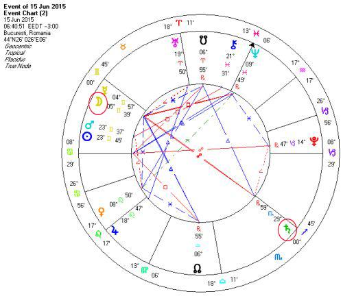 harta-SaturnRScorpion