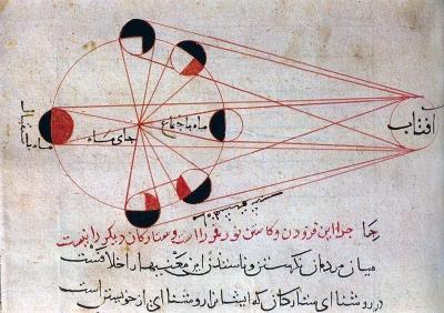 al-biruni-5